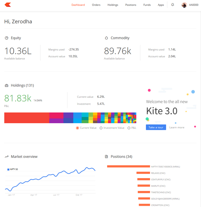 Zerodha Kite Review